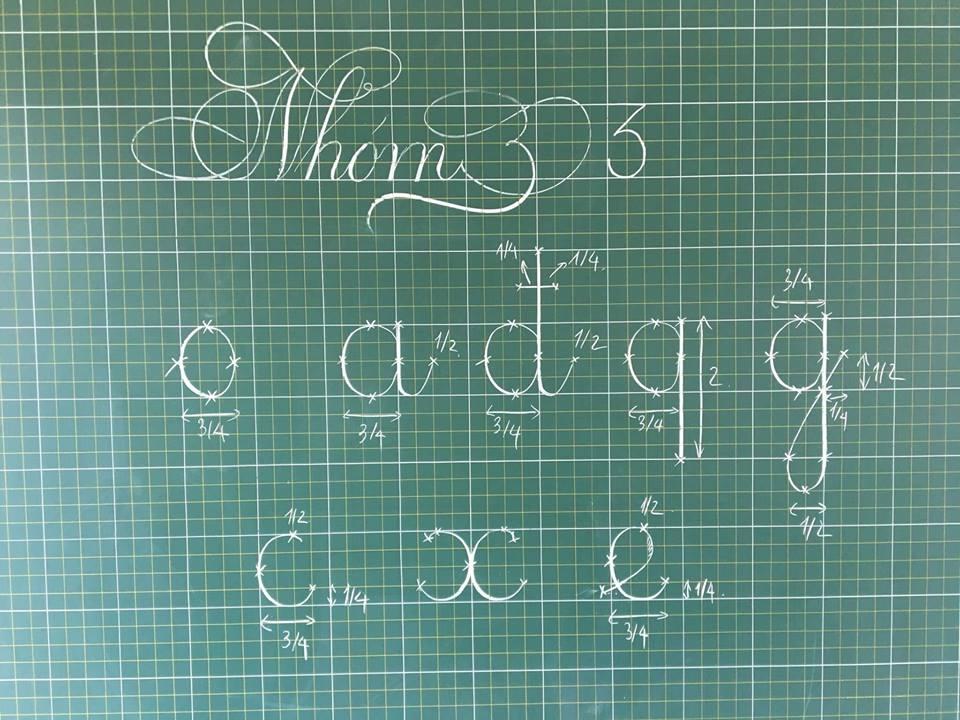 bang chu cai 2 - Kỹ thuật luyện chữ: Bảng chữ cái mẫu thường, mẫu hoa, chữ hoa sáng tạo