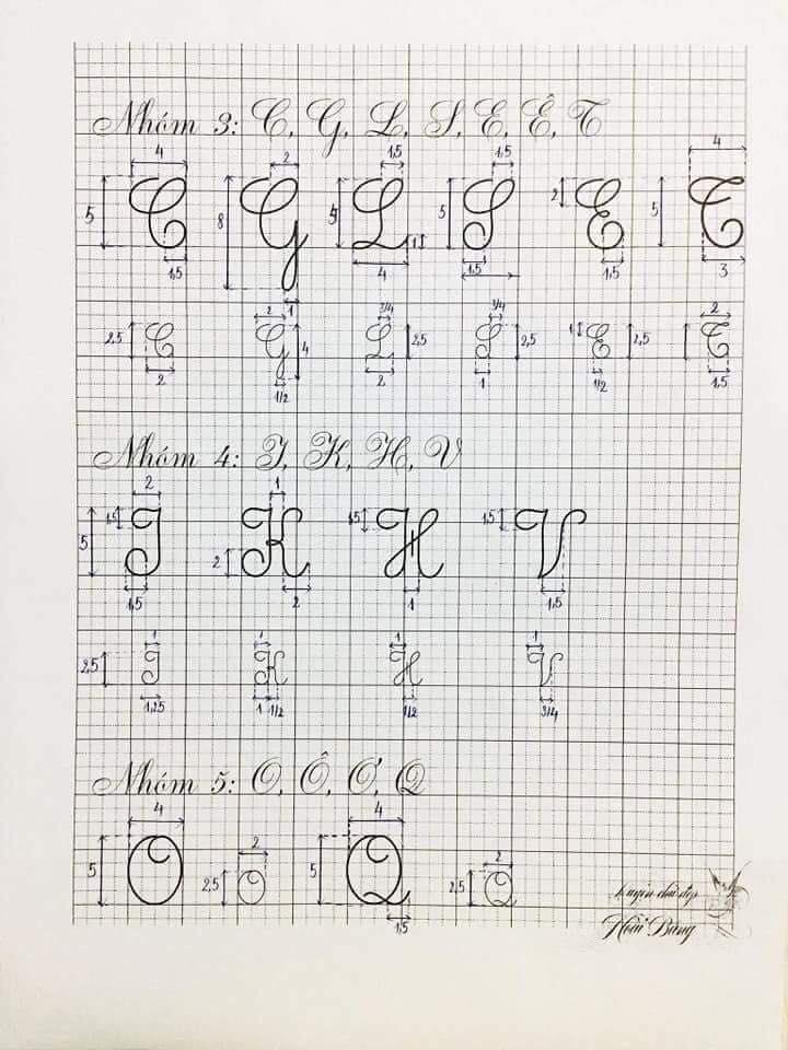 bang chu cai mau hoa 2 - Kỹ thuật luyện chữ: Bảng chữ cái mẫu thường, mẫu hoa, chữ hoa sáng tạo