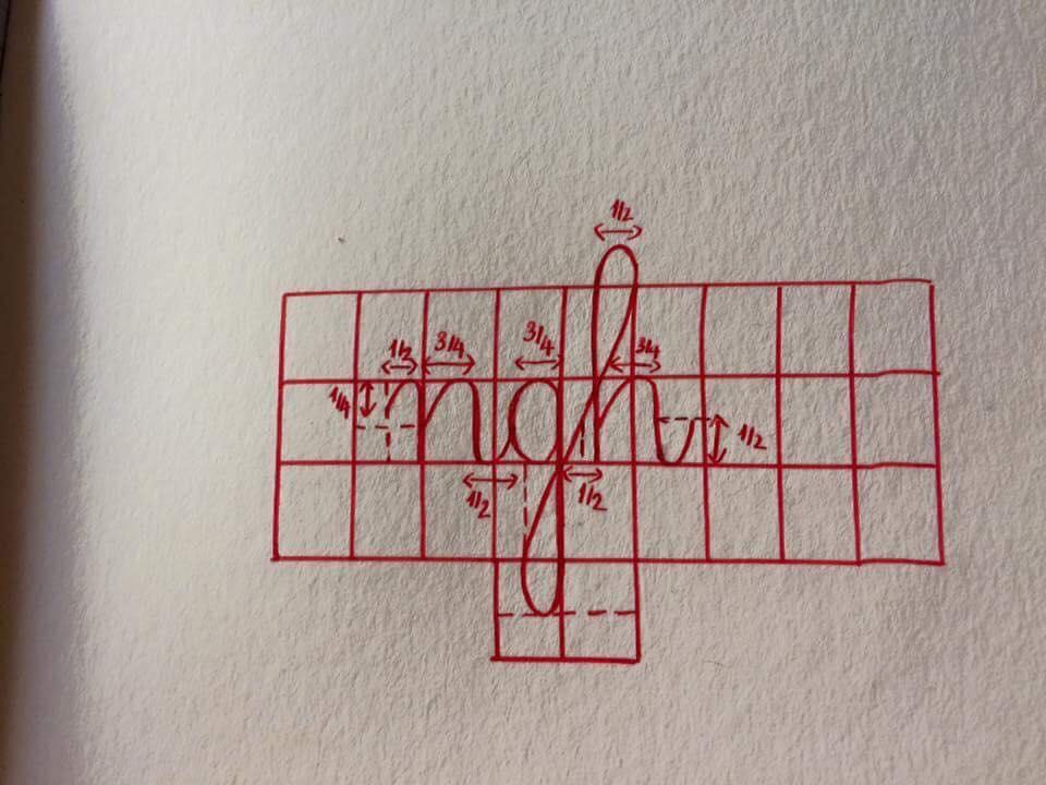 kỹ thuật ghép chữ