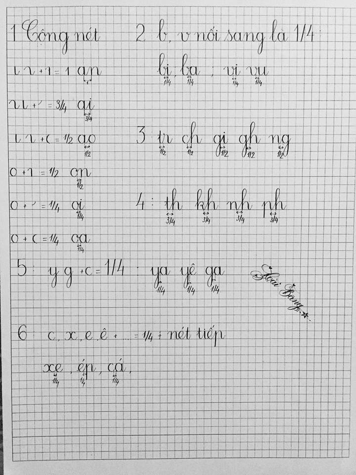 ki thuat viet chu - Kỹ thuật luyện chữ: Bảng chữ cái mẫu thường, mẫu hoa, chữ hoa sáng tạo