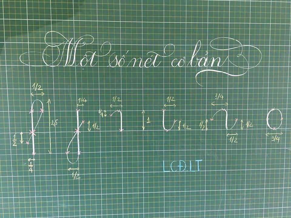 net co ban 2 - Kỹ thuật luyện chữ: Bảng chữ cái mẫu thường, mẫu hoa, chữ hoa sáng tạo